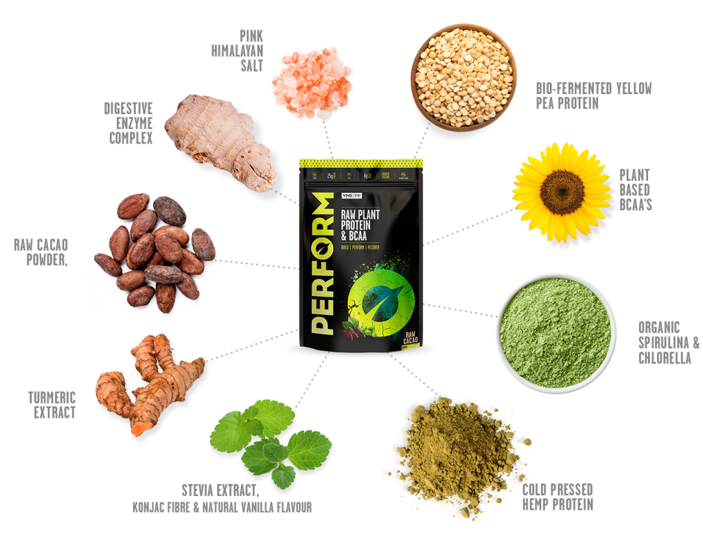 Ingredients_PerformRaw_Cacao1