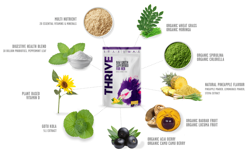 Thrive-her-whats-inside_pineapple_92b814e4-8088-4e82-af23-56cdf1053e15